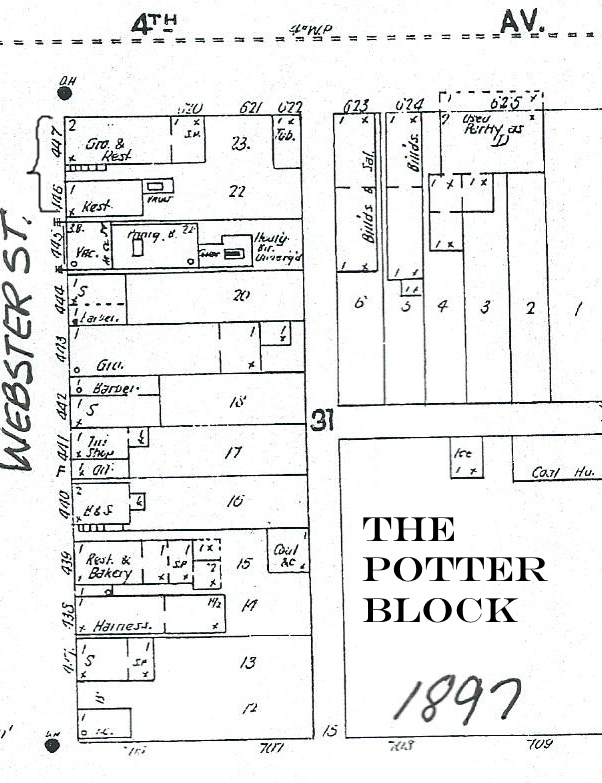 The POTTER BLOCK 1897